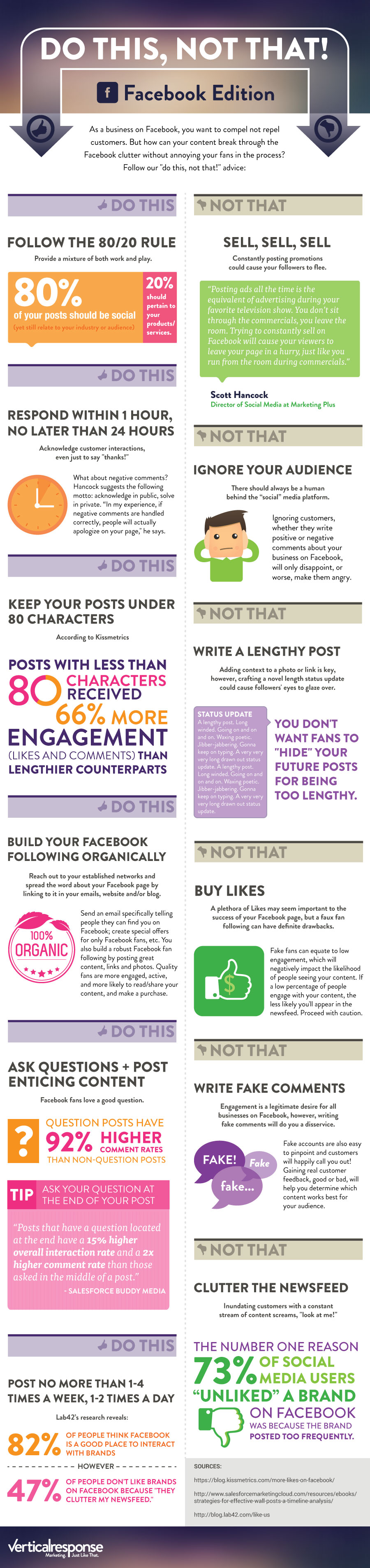 Content in Facebook - was Sie tun und lassen sollten.
